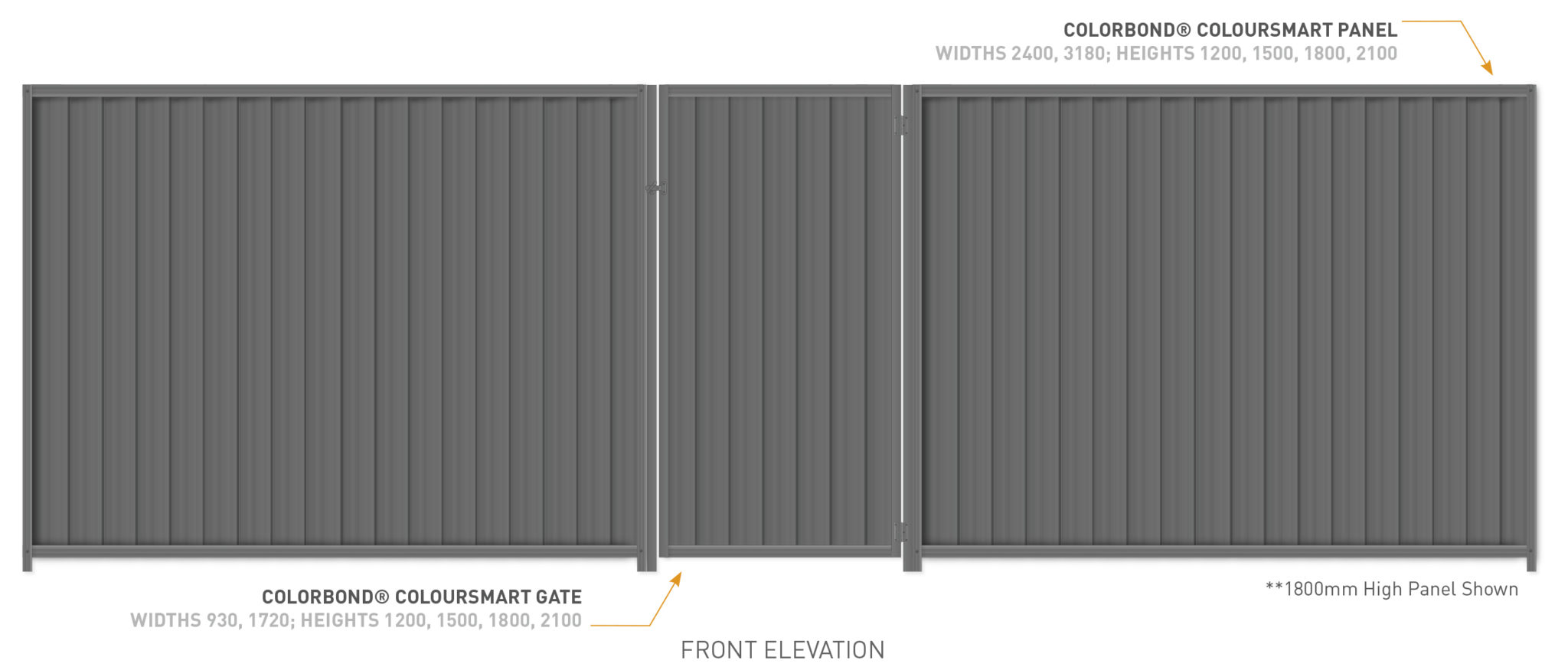 Colorbond fencing and gate front elevation