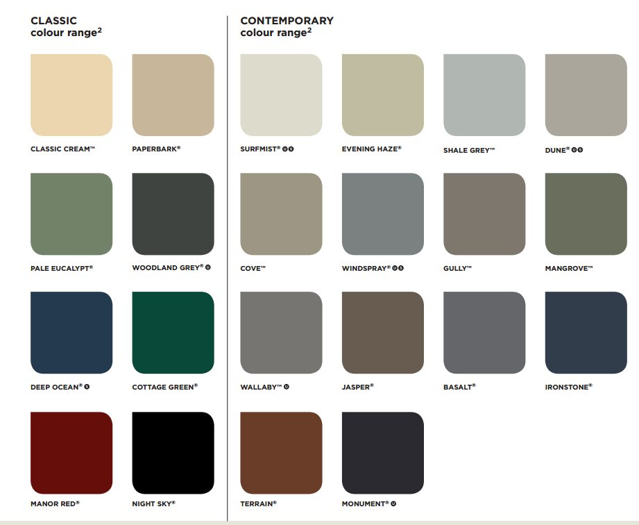 Patio Colorbond colour range