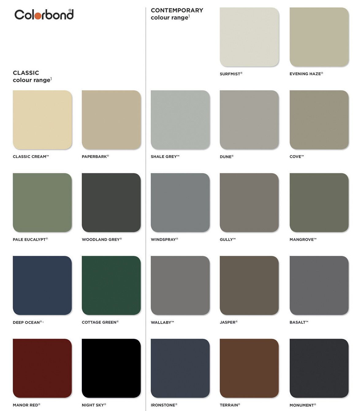 skylight perth colorbond colour chart