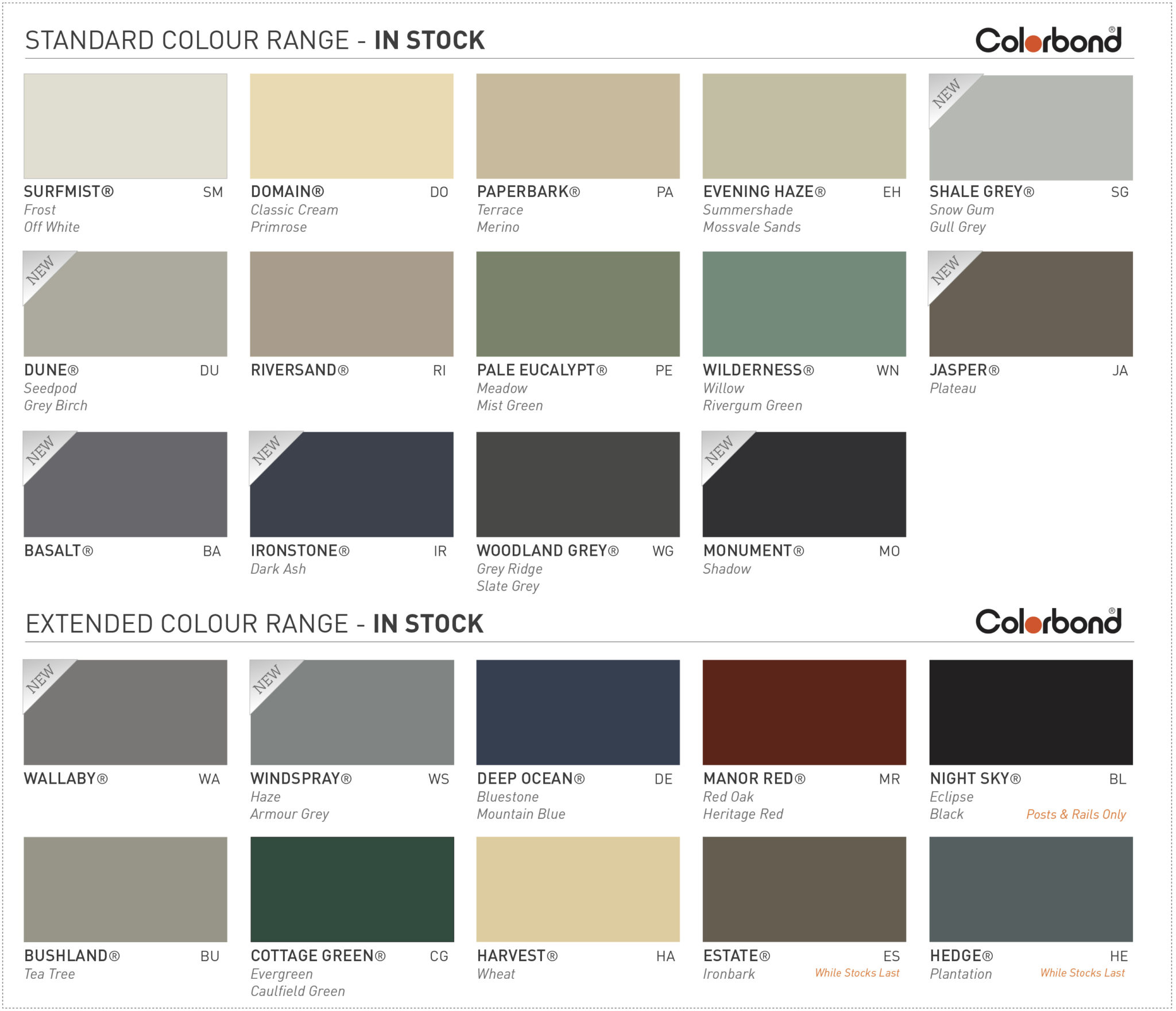 colorbond colour range for Colorbond fencing and gates, Perth